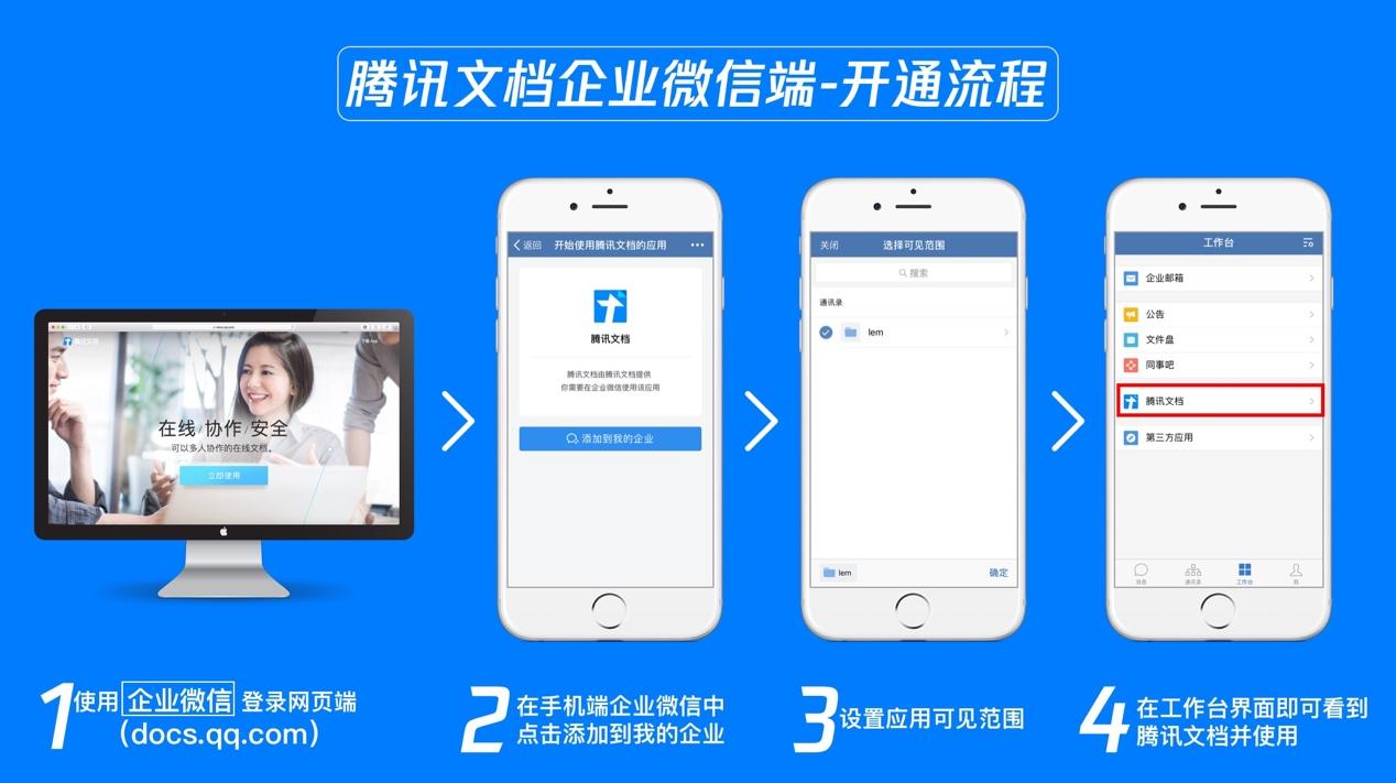 打通企业微信提升办公效率,腾讯文档打造国内职场办公生态