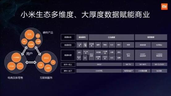 AIoT如何重构制造业?超级互联网与超级硬件入口
