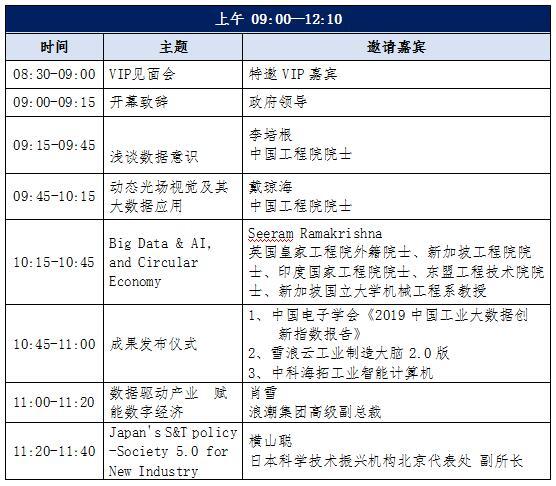 世界物联网博览会•中国大数据创新发展高峰论坛将于江苏无锡召开
