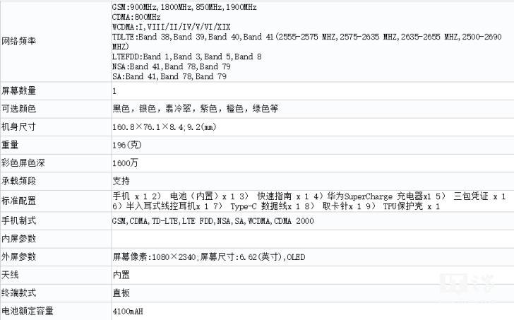 华为Mate 30/Pro 5G版入网工信部:支持SA与NSA