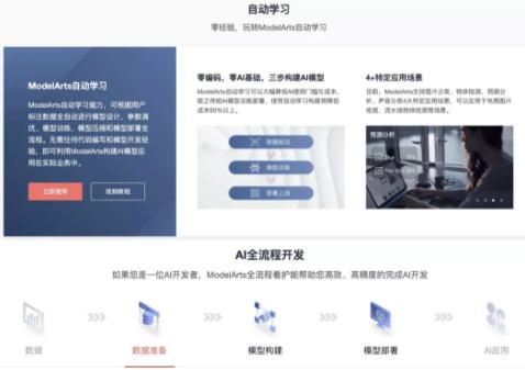 双十一普惠|华为云ModelArts 面向开发者的一站式AI开发平台