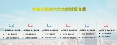智惠全城:私域会员制电商兴起,智惠全城带来互联网新商机