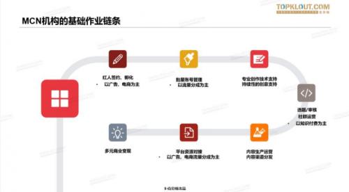秀尚ceo张毅谈未来MCN发展:行业将面临严酷竞争