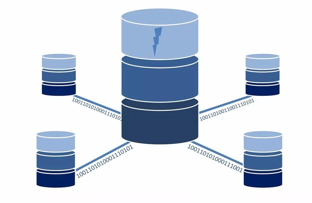 华为云数据库 助力企业客户智能化升级