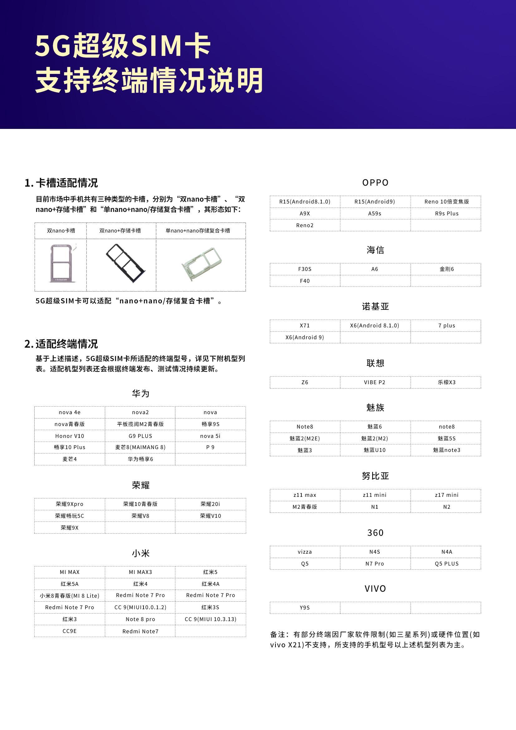 紫光5G超级SIM卡今日开卖,未适配苹果机型