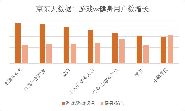 掀起家庭影院新风潮 春节期间京东家用投影仪成交额同比增长超200%
