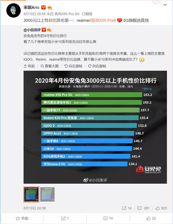 安兔兔3000元以上手机性价比排行公布:realme X50 Pro夺冠