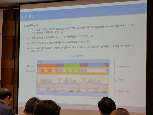 消息称三星 QD-LED 继任者 QNED 将于 2021 年投产
