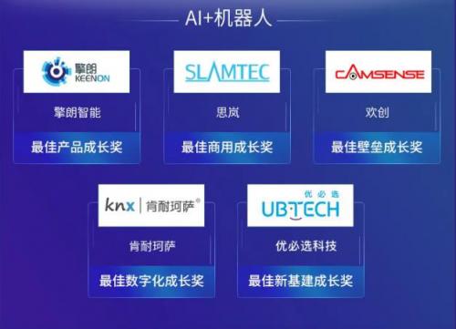 实力彰显 思岚科技斩获2020年度「AI 最佳成长榜」