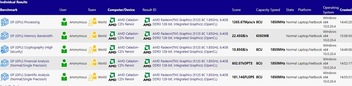 AMD Ryzen 5000 系列移动处理器现身:8CU 核显,频率提升