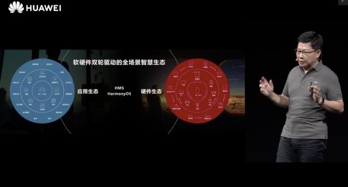 余承东:华为启动软硬件双轮驱动的全场景智慧生态