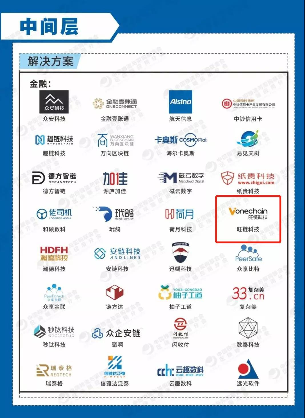 旺链科技,腾讯区块链,蚂蚁链、华为等入选《2020中国产业区块链生态图谱》