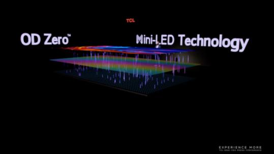 2021 CES展会,TCL发布第三代Mini LED显示技术