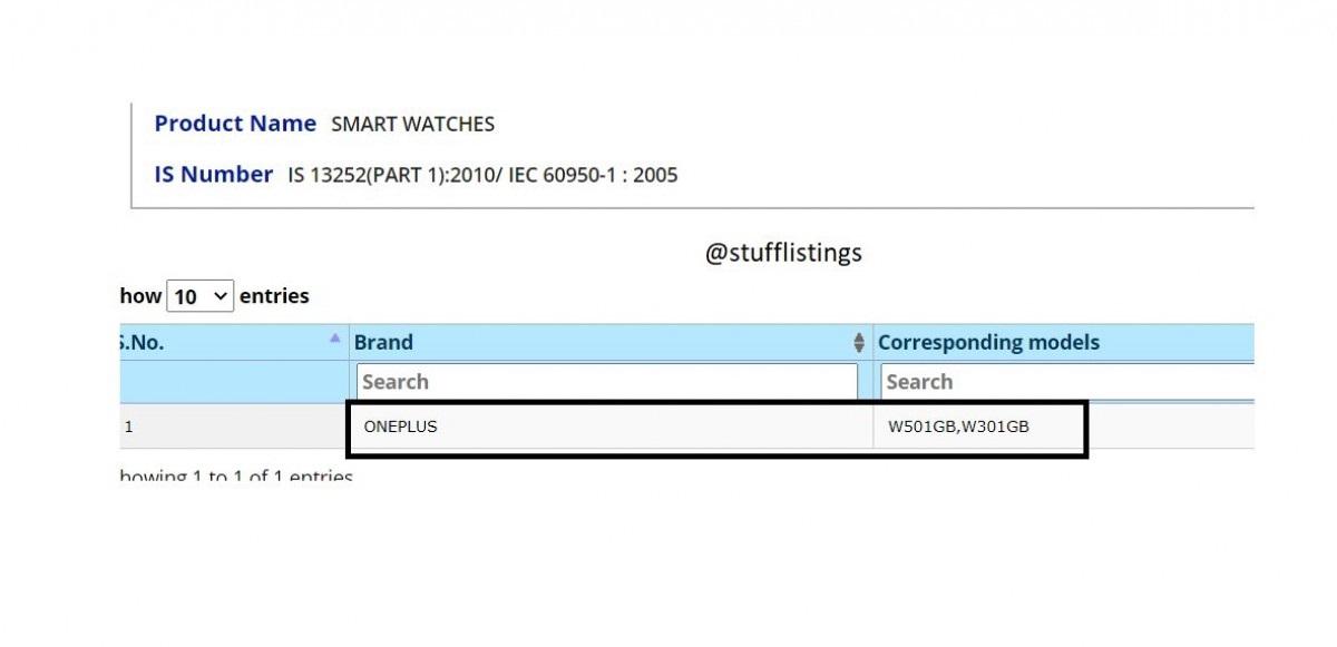 一加手表通过印度 BIS 认证,将有两种型号