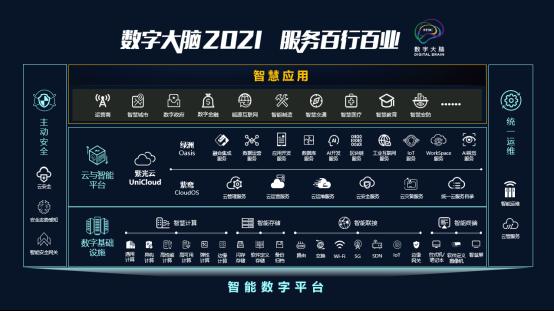 十大新品亮相2021领航者峰会,以云智原生技术加速释放数据价值