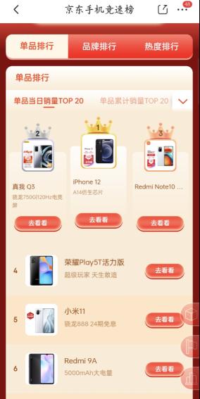 京东618手机京竞速榜风起云涌,千元机Redmi 9A获单品累计好评榜冠军