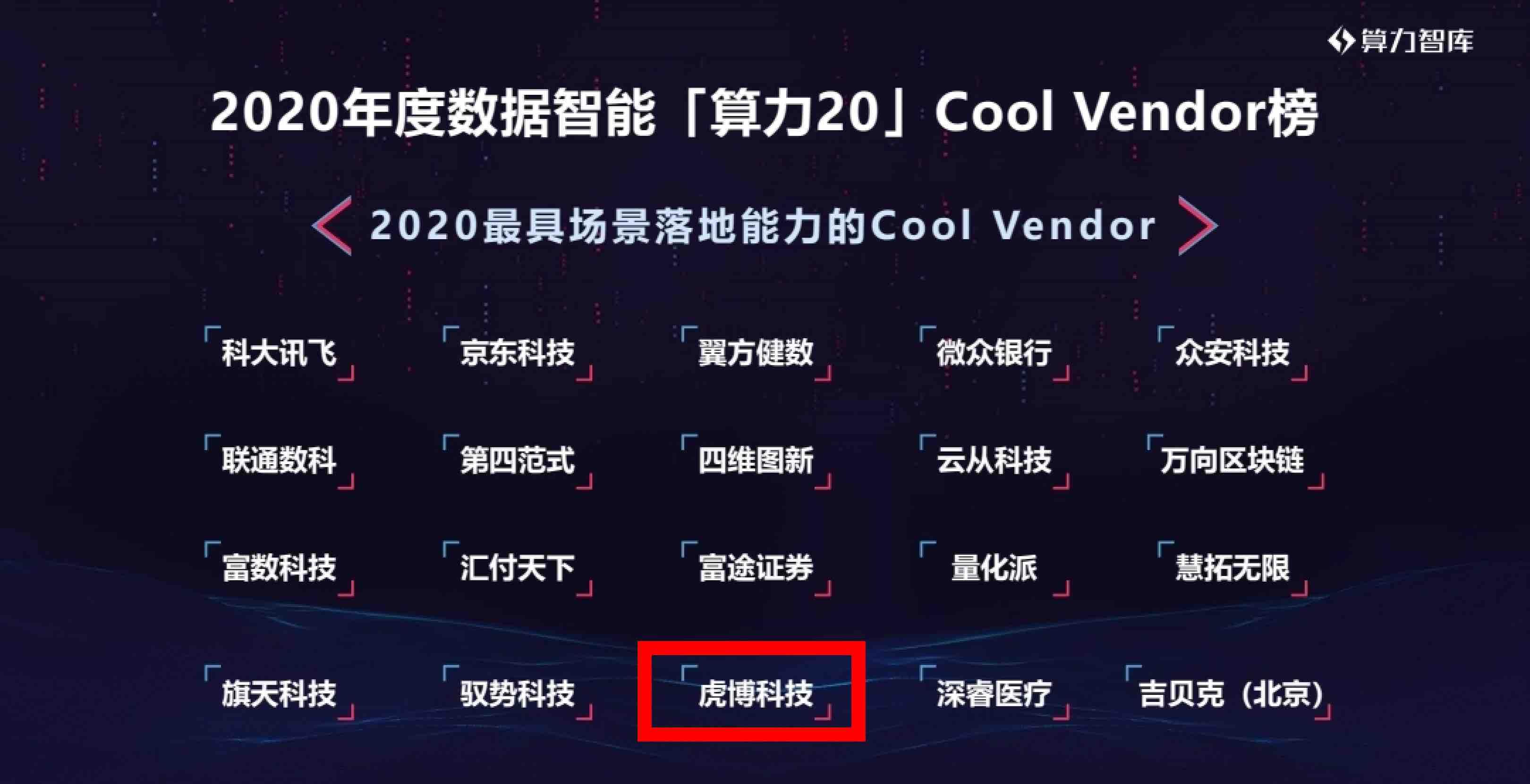 虎博科技获评2020最具场景落地能力的Cool Vendor