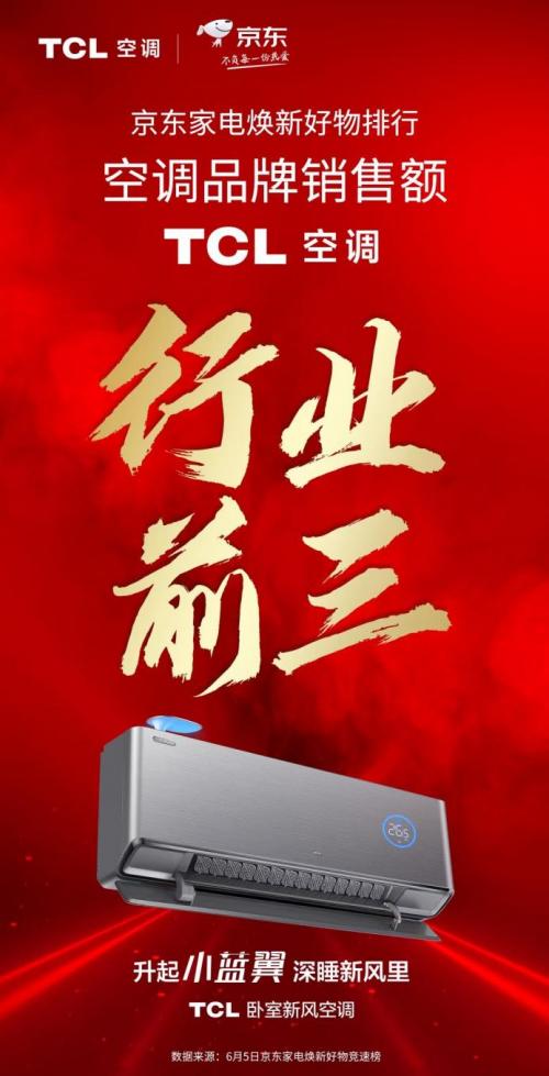 TCL空调问鼎京东好物榜销售额行业前三甲,卧室新风空调成升级首选