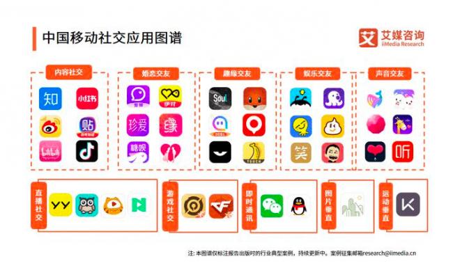 有赞再度闯关IPO谋变,悦商集团希望将所有社交软件私域流量盘活
