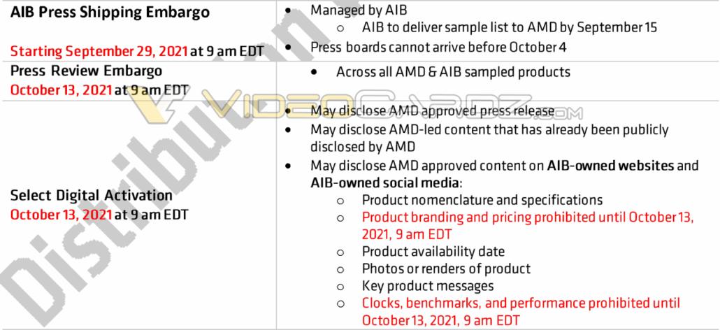 AMD RX 6600 非 XT 显卡信息泄露:8 GB 显存,10 月 13 日发布