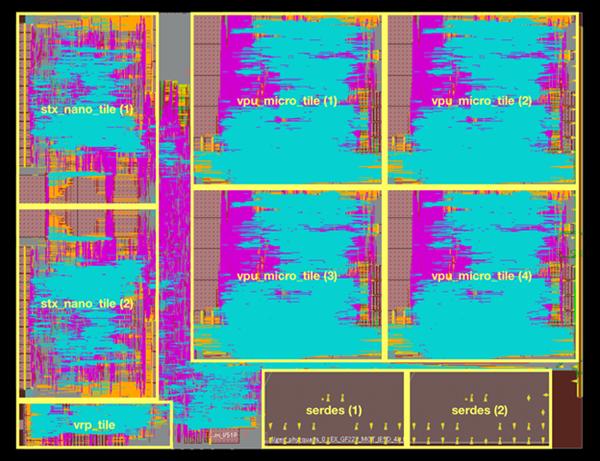 首款欧洲自主研发CPU亮相:RISC-V架构、22nm工艺、频率1GHz